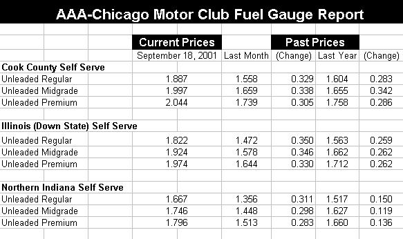 Aaa chicago motor club public affairs for Aaa motor club chicago